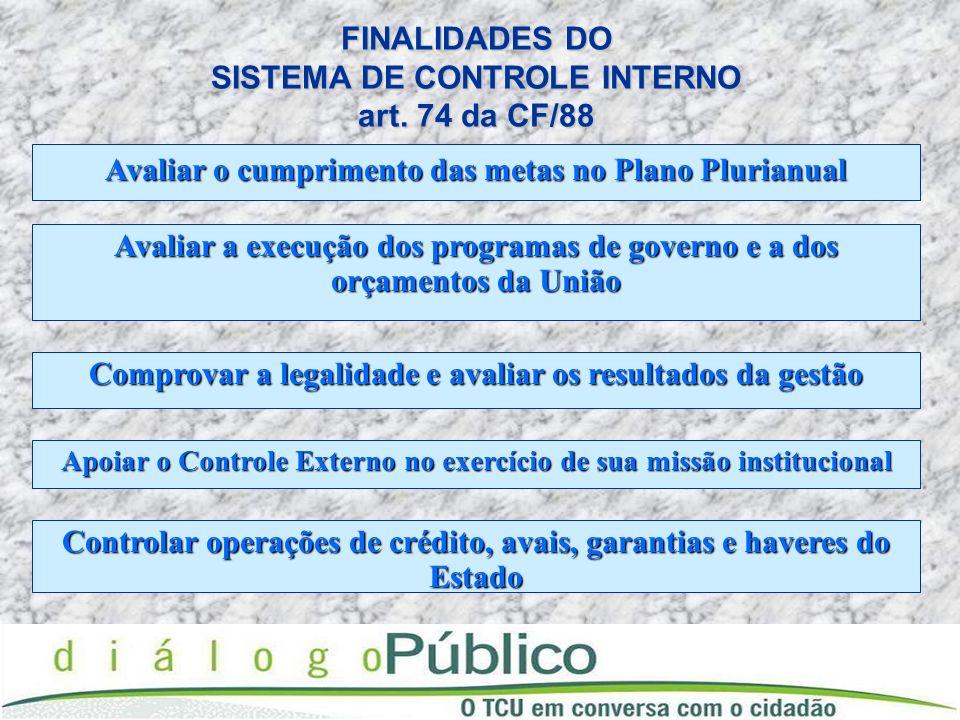 FINALIDADES DO SISTEMA DE CONTROLE INTERNO art. 74 da CF/88 Avaliar o cumprimento das metas no Plano Plurianual Comprovar a legalidade e avaliar os re