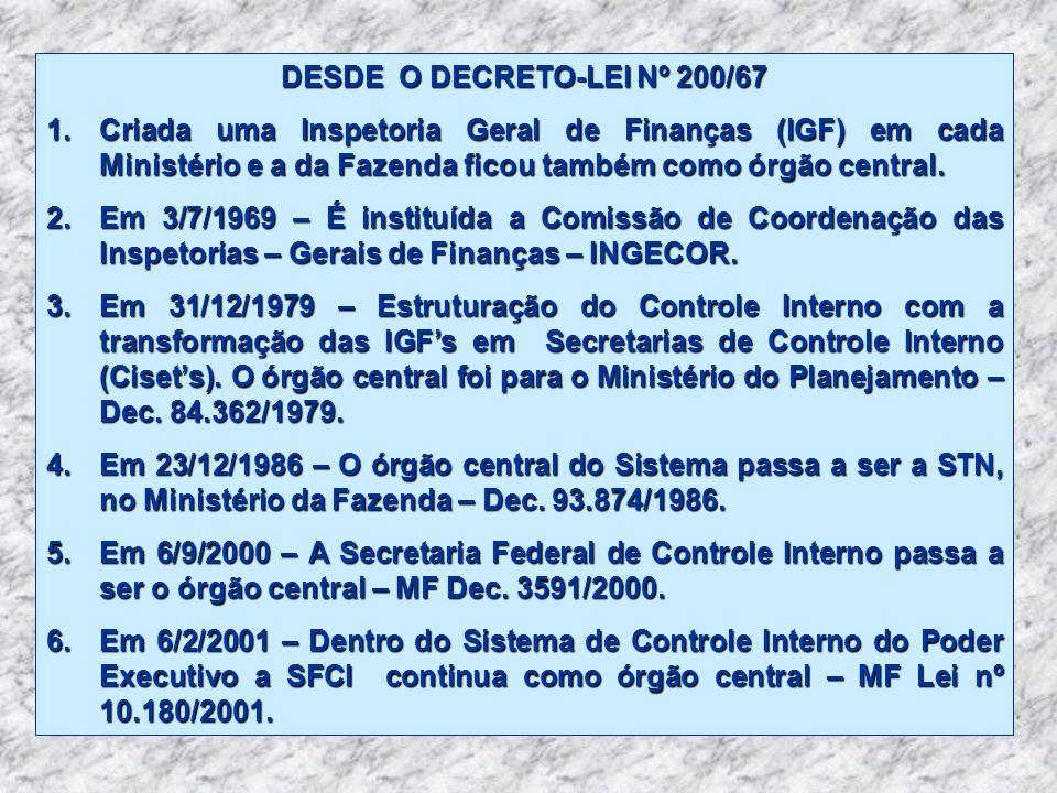 DESDE O DECRETO-LEI Nº 200/67 1.Criada uma Inspetoria Geral de Finanças (IGF) em cada Ministério e a da Fazenda ficou também como órgão central. 2.Em