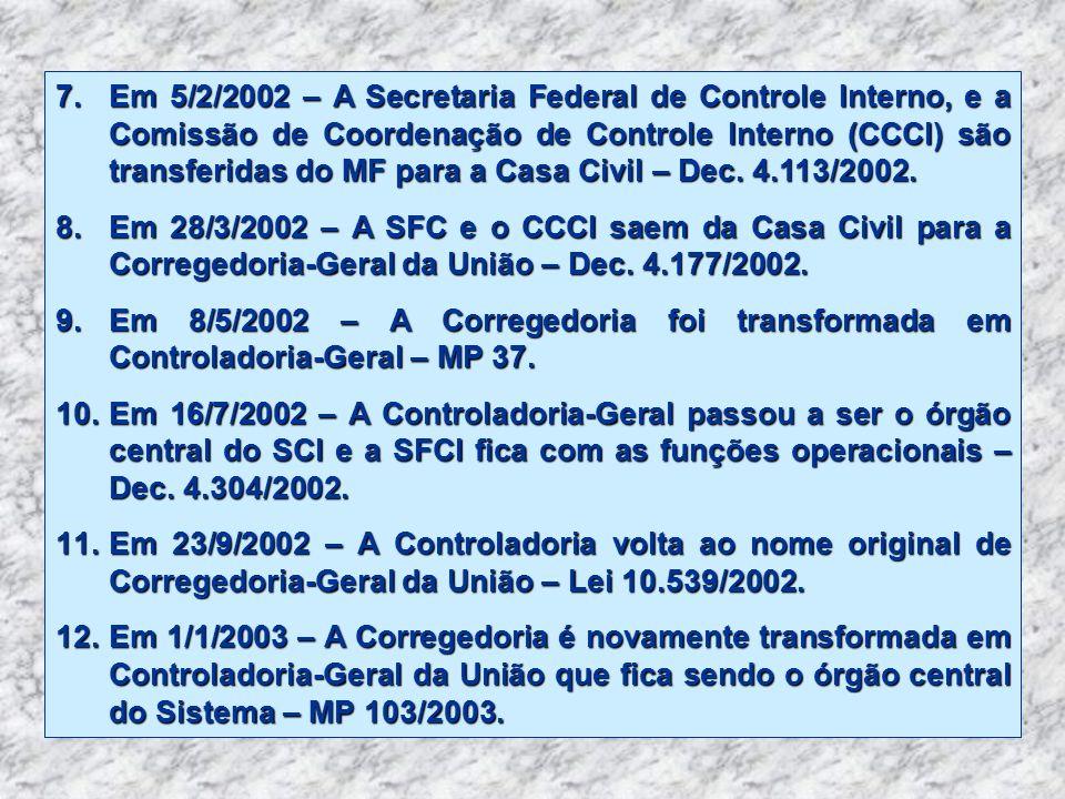 7.Em 5/2/2002 – A Secretaria Federal de Controle Interno, e a Comissão de Coordenação de Controle Interno (CCCI) são transferidas do MF para a Casa Ci