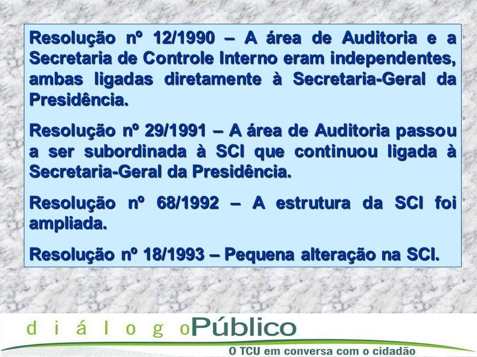 Resolução nº 12/1990 – A área de Auditoria e a Secretaria de Controle Interno eram independentes, ambas ligadas diretamente à Secretaria-Geral da Pres