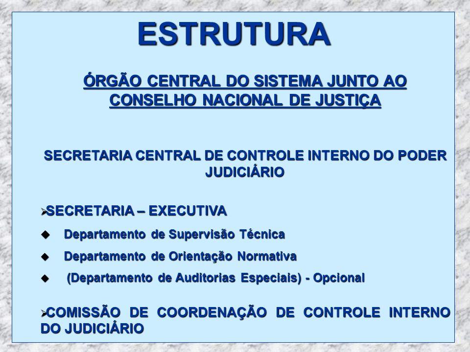 ESTRUTURA ÓRGÃO CENTRAL DO SISTEMA JUNTO AO CONSELHO NACIONAL DE JUSTIÇA SECRETARIA CENTRAL DE CONTROLE INTERNO DO PODER JUDICIÁRIO SECRETARIA – EXECU