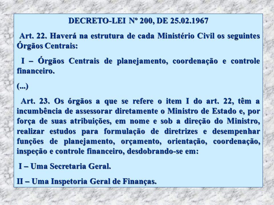 DECRETO-LEI Nº 200, DE 25.02.1967 Art. 22. Haverá na estrutura de cada Ministério Civil os seguintes Órgãos Centrais: Art. 22. Haverá na estrutura de