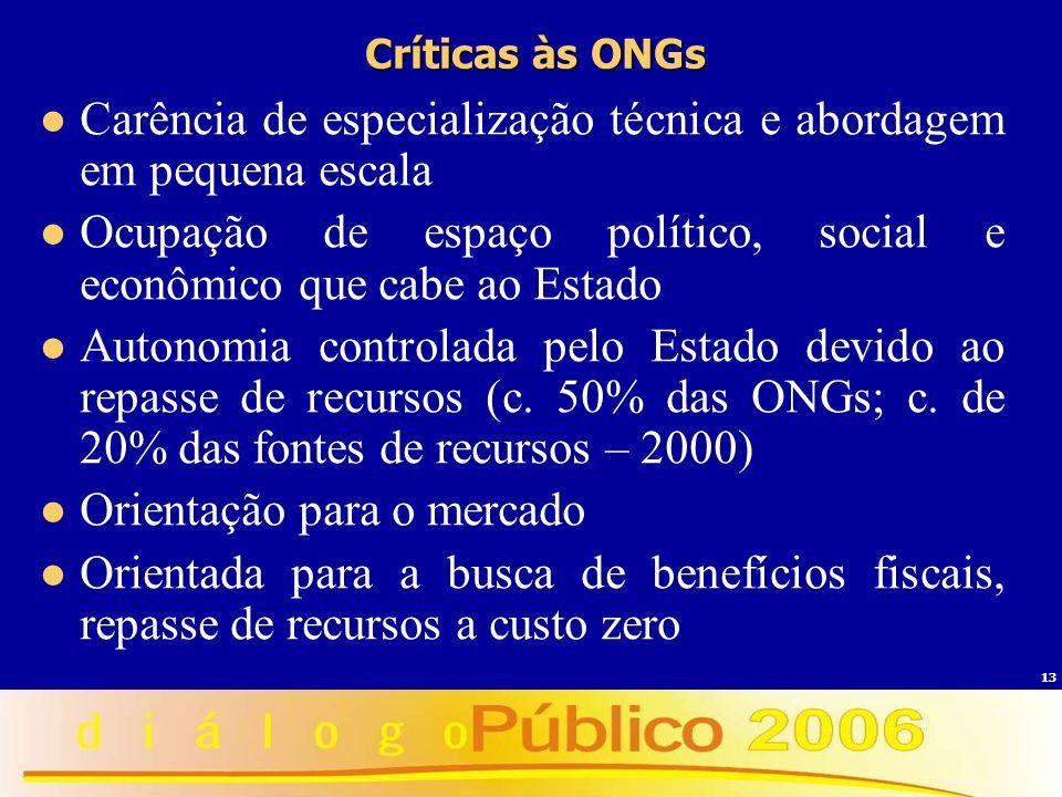 13 Críticas às ONGs Carência de especialização técnica e abordagem em pequena escala Ocupação de espaço político, social e econômico que cabe ao Estad