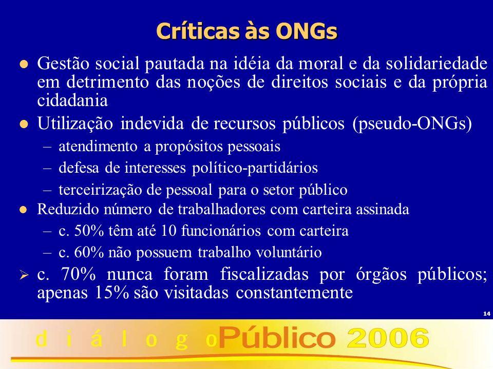 14 Críticas às ONGs Gestão social pautada na idéia da moral e da solidariedade em detrimento das noções de direitos sociais e da própria cidadania Uti