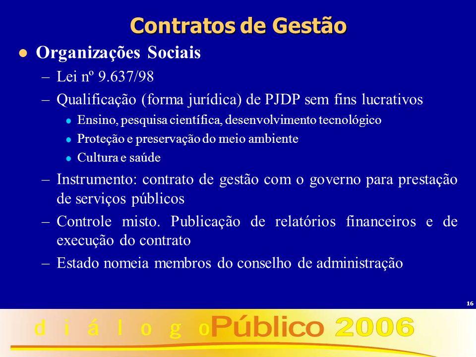 16 Contratos de Gestão Organizações Sociais –Lei nº 9.637/98 –Qualificação (forma jurídica) de PJDP sem fins lucrativos Ensino, pesquisa científica, d
