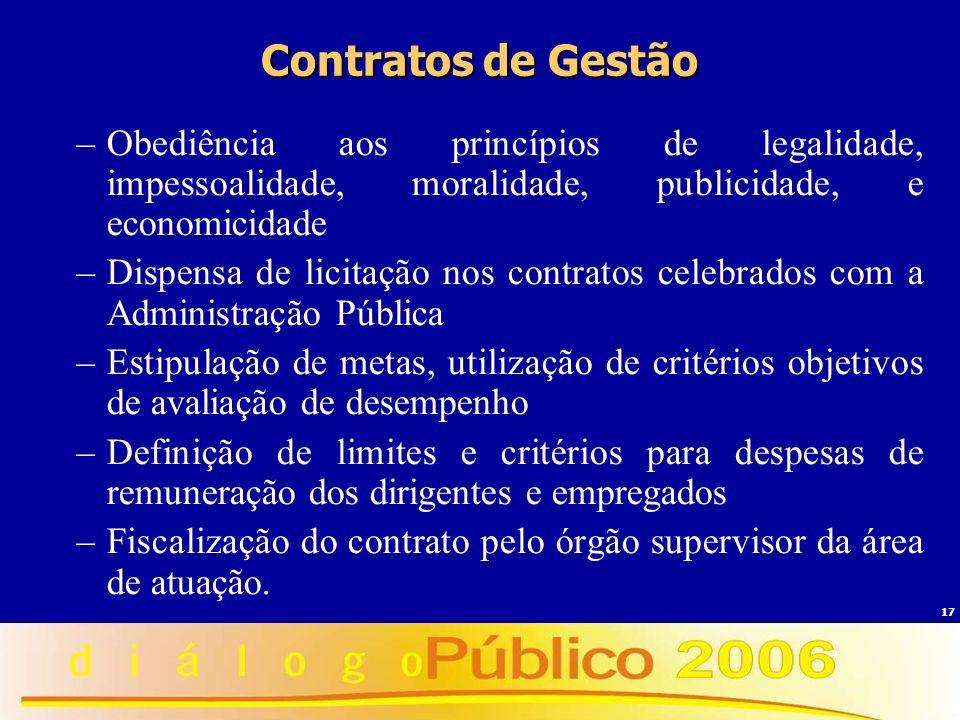 17 Contratos de Gestão –Obediência aos princípios de legalidade, impessoalidade, moralidade, publicidade, e economicidade –Dispensa de licitação nos c