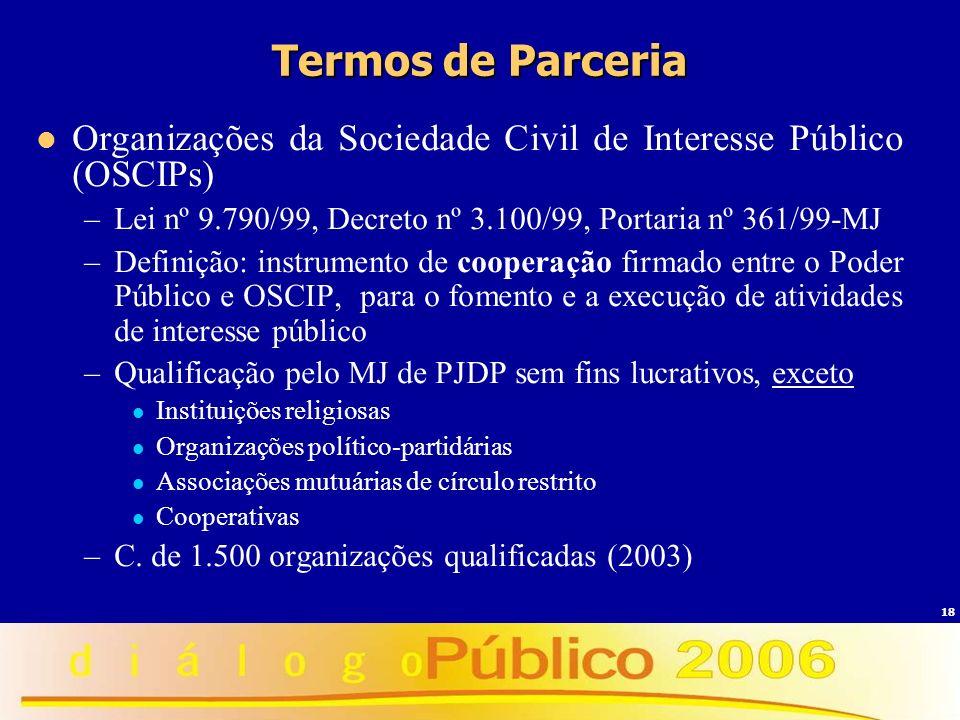 18 Termos de Parceria Organizações da Sociedade Civil de Interesse Público (OSCIPs) –Lei nº 9.790/99, Decreto nº 3.100/99, Portaria nº 361/99-MJ –Defi