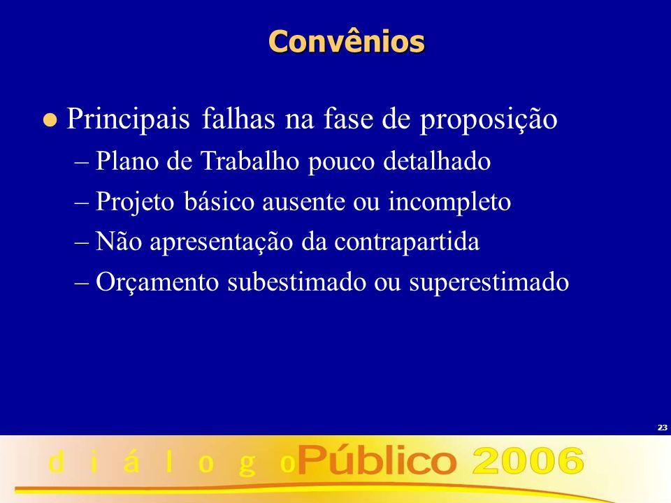 23 Convênios Principais falhas na fase de proposição –Plano de Trabalho pouco detalhado –Projeto básico ausente ou incompleto –Não apresentação da con
