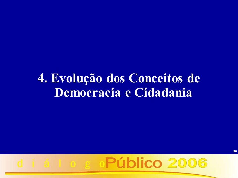28 4. Evolução dos Conceitos de Democracia e Cidadania