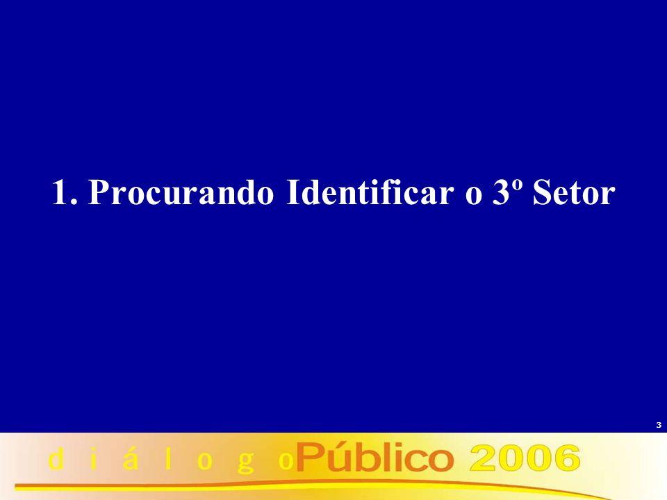 3 1. Procurando Identificar o 3º Setor