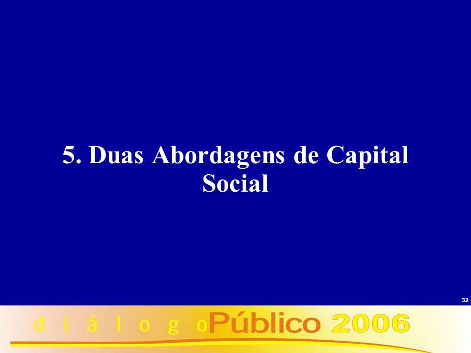 32 5. Duas Abordagens de Capital Social