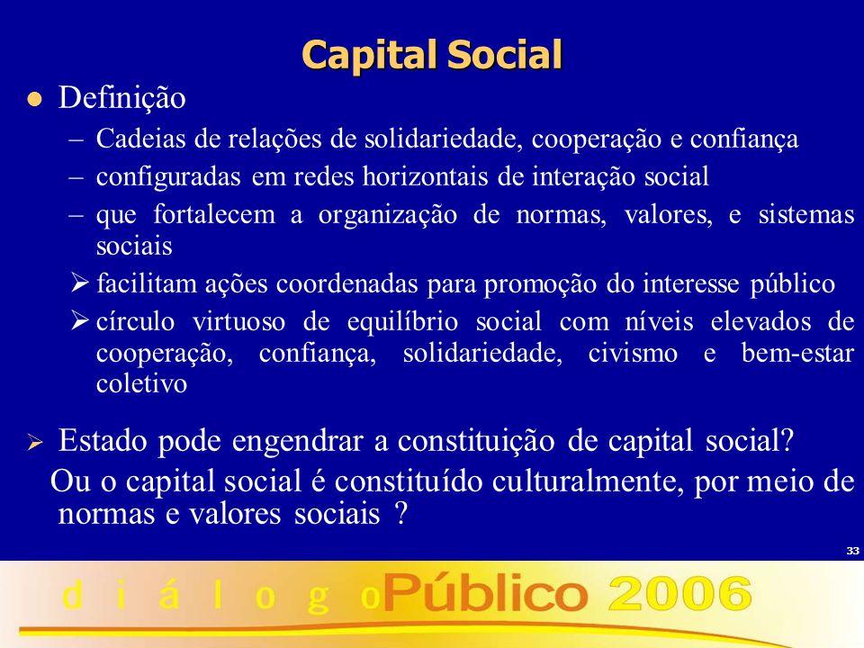 33 Capital Social Definição –Cadeias de relações de solidariedade, cooperação e confiança –configuradas em redes horizontais de interação social –que