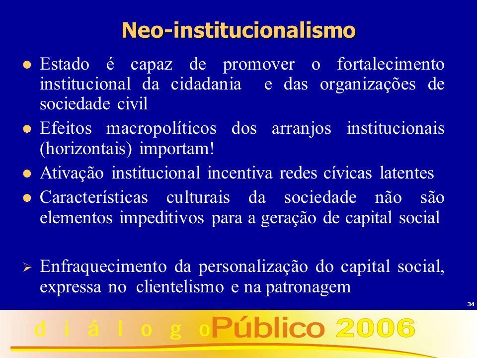 34 Neo-institucionalismo Estado é capaz de promover o fortalecimento institucional da cidadania e das organizações de sociedade civil Efeitos macropol