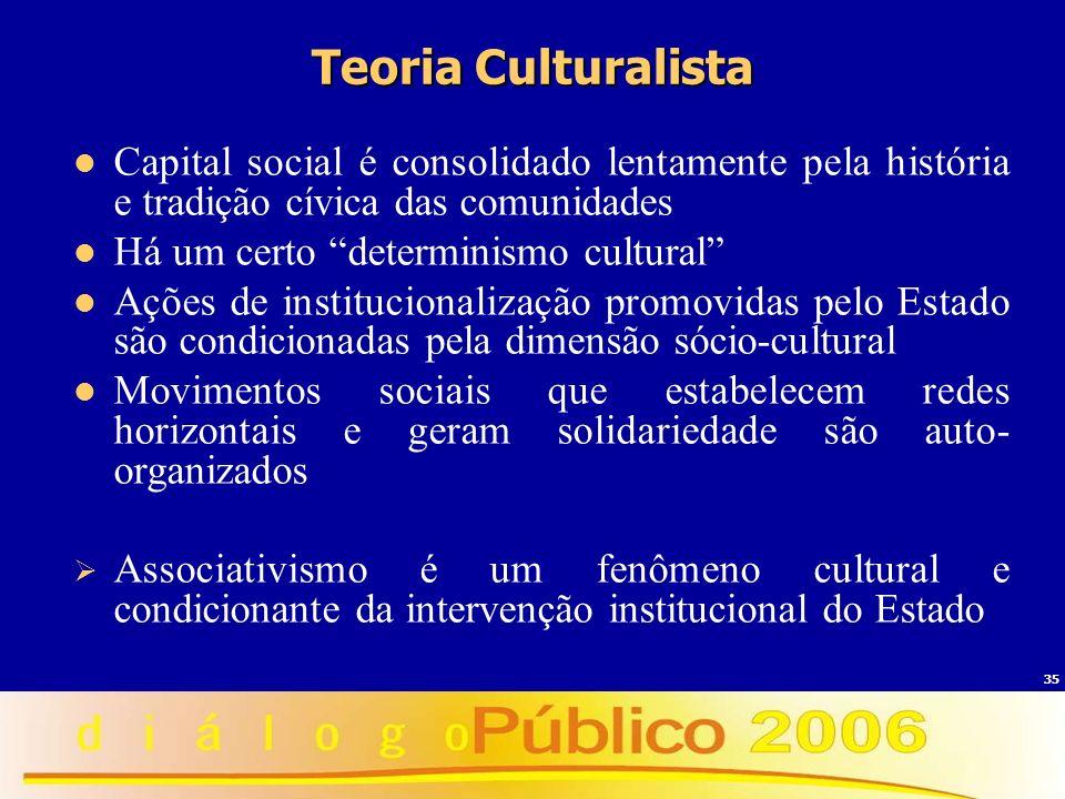35 Teoria Culturalista Capital social é consolidado lentamente pela história e tradição cívica das comunidades Há um certo determinismo cultural Ações