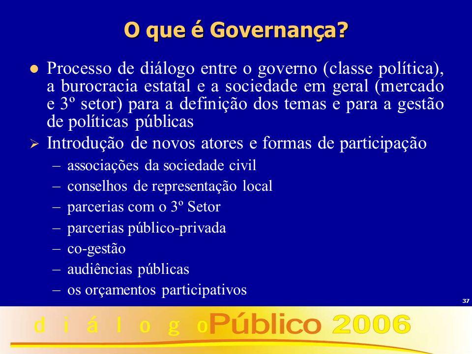 37 O que é Governança? Processo de diálogo entre o governo (classe política), a burocracia estatal e a sociedade em geral (mercado e 3º setor) para a