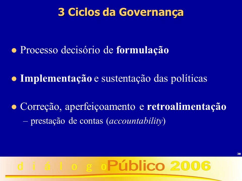 38 3 Ciclos da Governança Processo decisório de formulação Implementação e sustentação das políticas Correção, aperfeiçoamento e retroalimentação –pre
