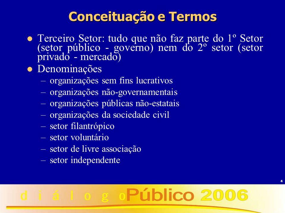 4 Conceituação e Termos Terceiro Setor: tudo que não faz parte do 1º Setor (setor público - governo) nem do 2º setor (setor privado - mercado) Denomin