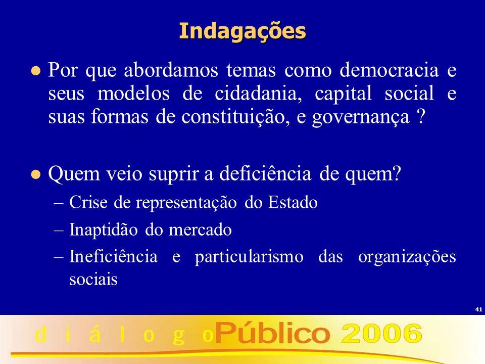 41 Indagações Por que abordamos temas como democracia e seus modelos de cidadania, capital social e suas formas de constituição, e governança ? Quem v