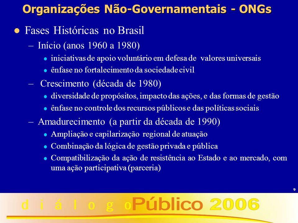 9 Organizações Não-Governamentais - ONGs Fases Históricas no Brasil –Início (anos 1960 a 1980) iniciativas de apoio voluntário em defesa de valores un