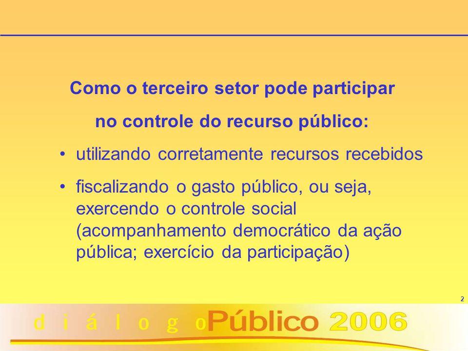 2 Como o terceiro setor pode participar no controle do recurso público: utilizando corretamente recursos recebidos fiscalizando o gasto público, ou se
