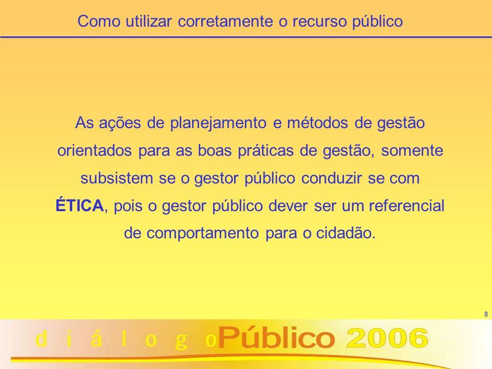 8 As ações de planejamento e métodos de gestão orientados para as boas práticas de gestão, somente subsistem se o gestor público conduzir se com ÉTICA