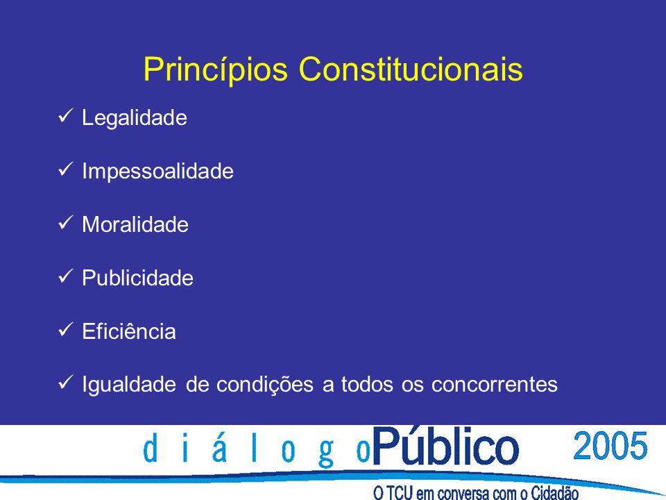 Princípios Constitucionais Legalidade Impessoalidade Moralidade Publicidade Eficiência Igualdade de condições a todos os concorrentes