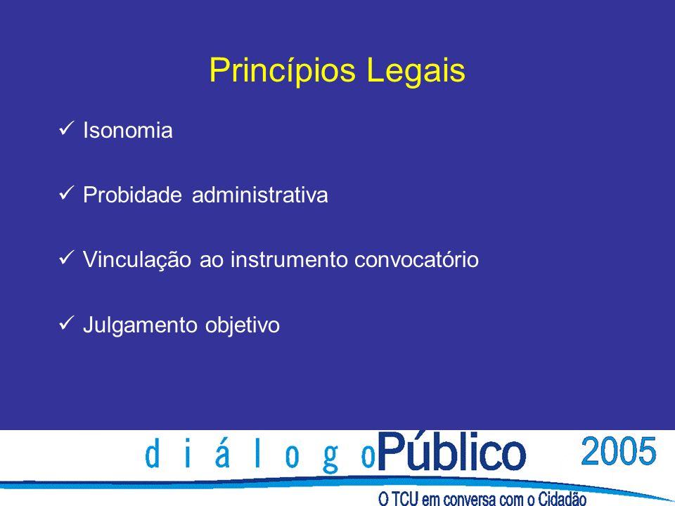 Princípios Legais Isonomia Probidade administrativa Vinculação ao instrumento convocatório Julgamento objetivo