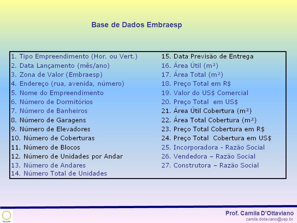Base de Dados Embraesp Prof. Camila DOttaviano camila.dotaviano@usp.br