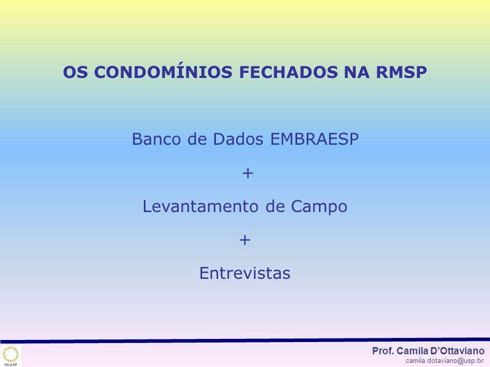 Prof. Camila DOttaviano camila.dotaviano@usp.br OS CONDOMÍNIOS FECHADOS NA RMSP Banco de Dados EMBRAESP + Levantamento de Campo + Entrevistas