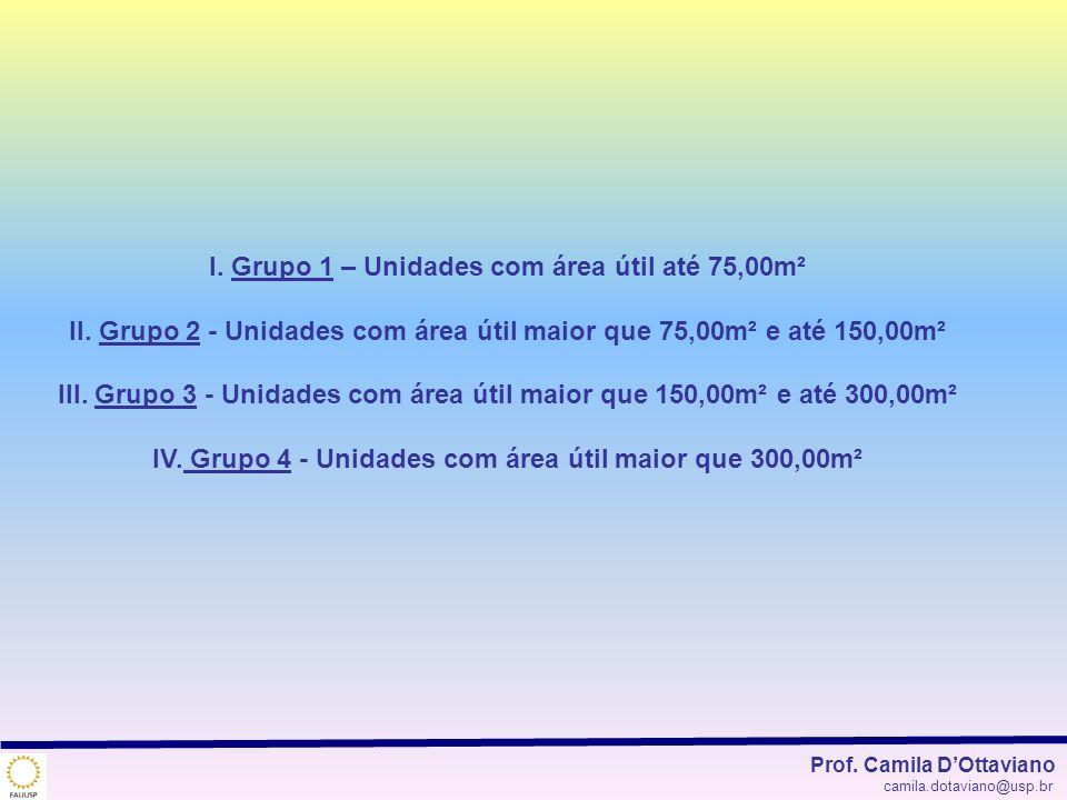 I. Grupo 1 – Unidades com área útil até 75,00m² II. Grupo 2 - Unidades com área útil maior que 75,00m² e até 150,00m² III. Grupo 3 - Unidades com área