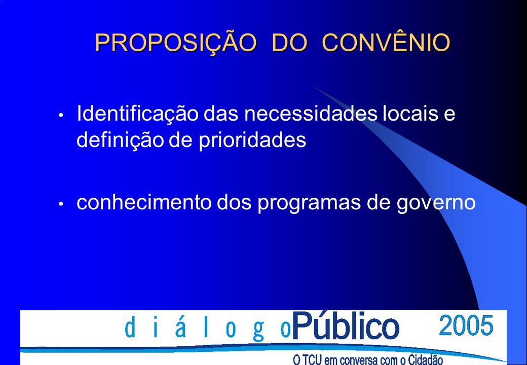 PROPOSIÇÃO DO CONVÊNIO Identificação das necessidades locais e definição de prioridades conhecimento dos programas de governo