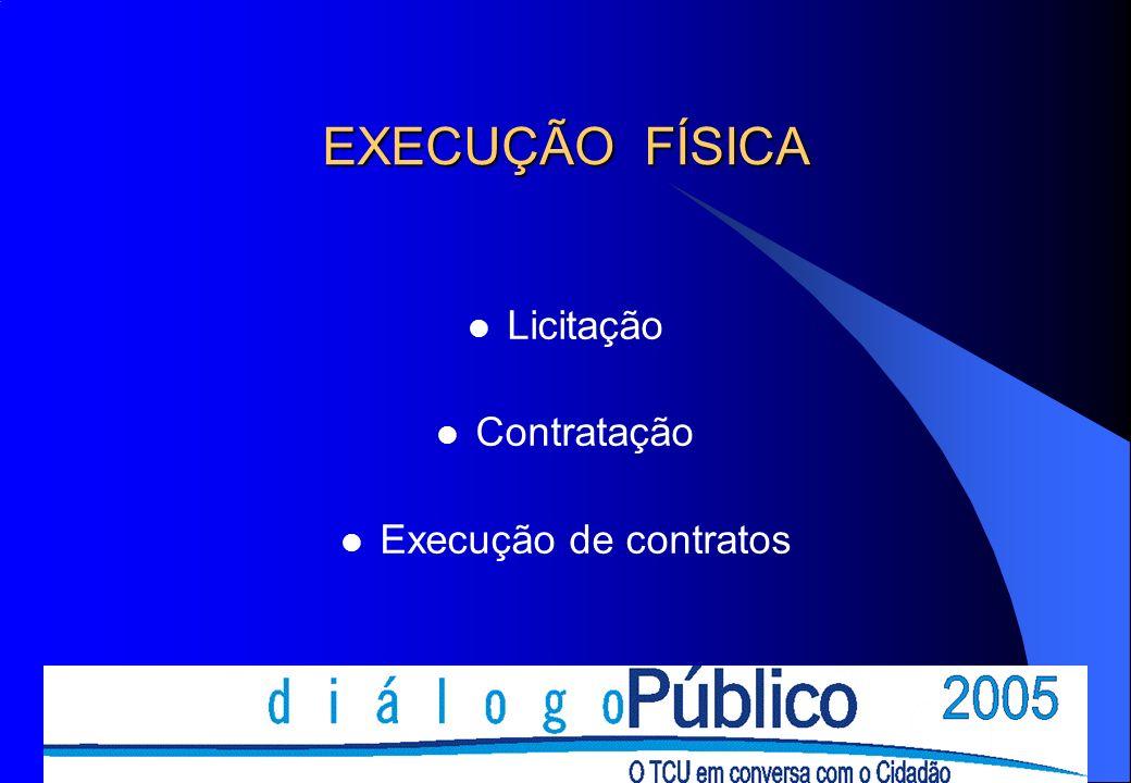 EXECUÇÃO FÍSICA Licitação Contratação Execução de contratos