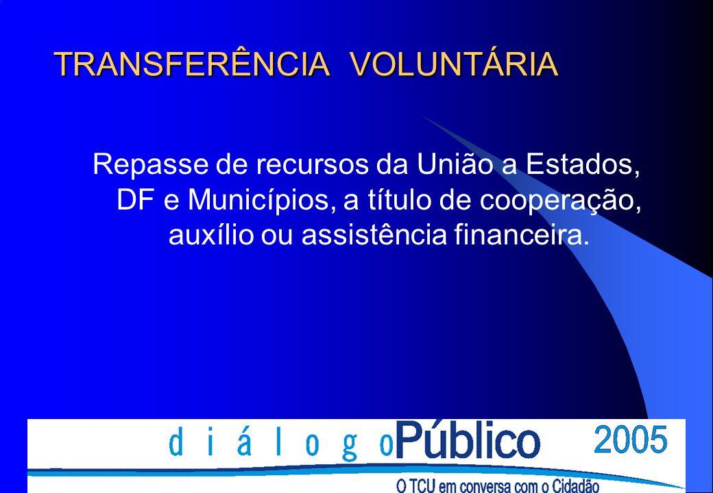 TRANSFERÊNCIA VOLUNTÁRIA Repasse de recursos da União a Estados, DF e Municípios, a título de cooperação, auxílio ou assistência financeira.