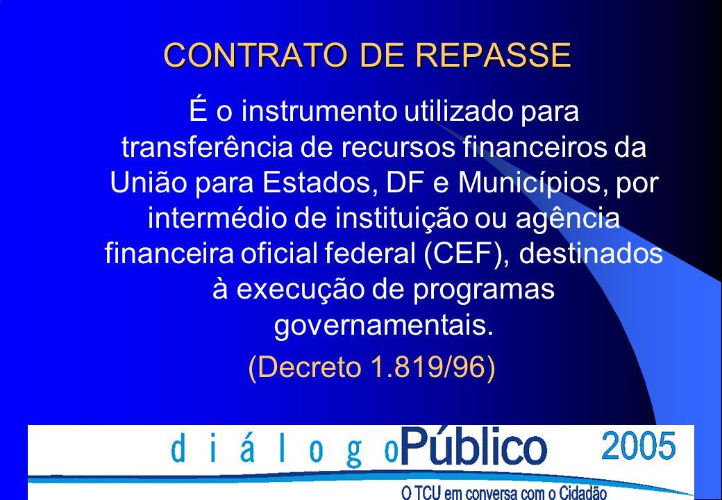 CONTRATO DE REPASSE É o instrumento utilizado para transferência de recursos financeiros da União para Estados, DF e Municípios, por intermédio de instituição ou agência financeira oficial federal (CEF), destinados à execução de programas governamentais.