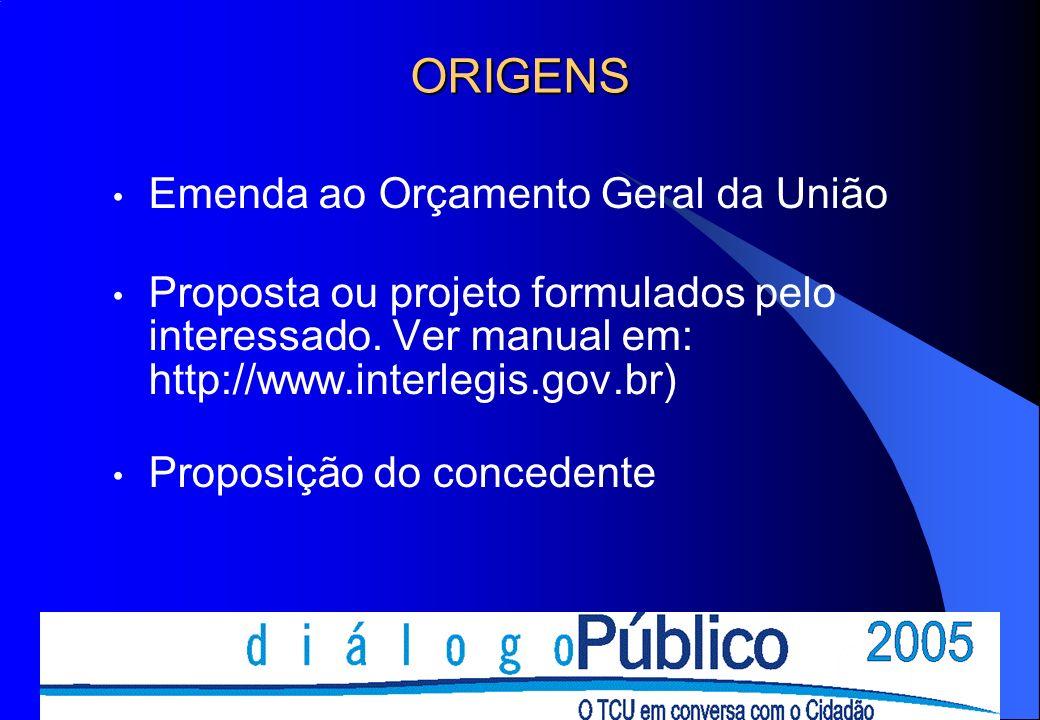 ORIGENS Emenda ao Orçamento Geral da União Proposta ou projeto formulados pelo interessado.