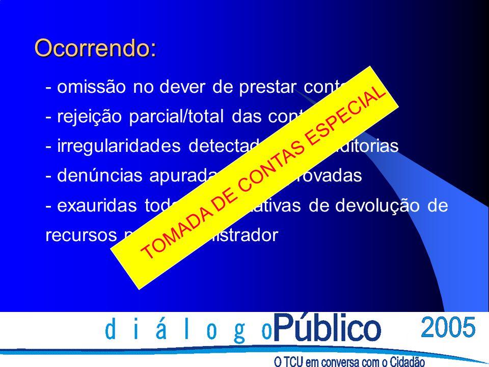 - omissão no dever de prestar contas - rejeição parcial/total das contas - irregularidades detectadas em auditorias - denúncias apuradas e comprovadas