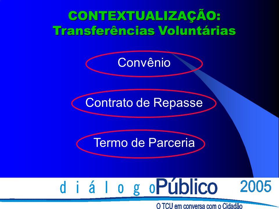 Convênio Contrato de Repasse Termo de Parceria CONTEXTUALIZAÇÃO: Transferências Voluntárias