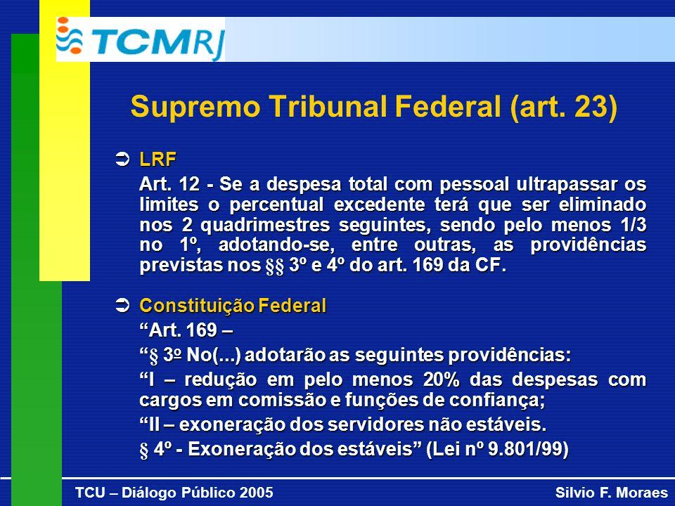 TCU – Diálogo Público 2005Silvio F. Moraes Supremo Tribunal Federal (art. 23) LRF LRF Art. 12 - Se a despesa total com pessoal ultrapassar os limites