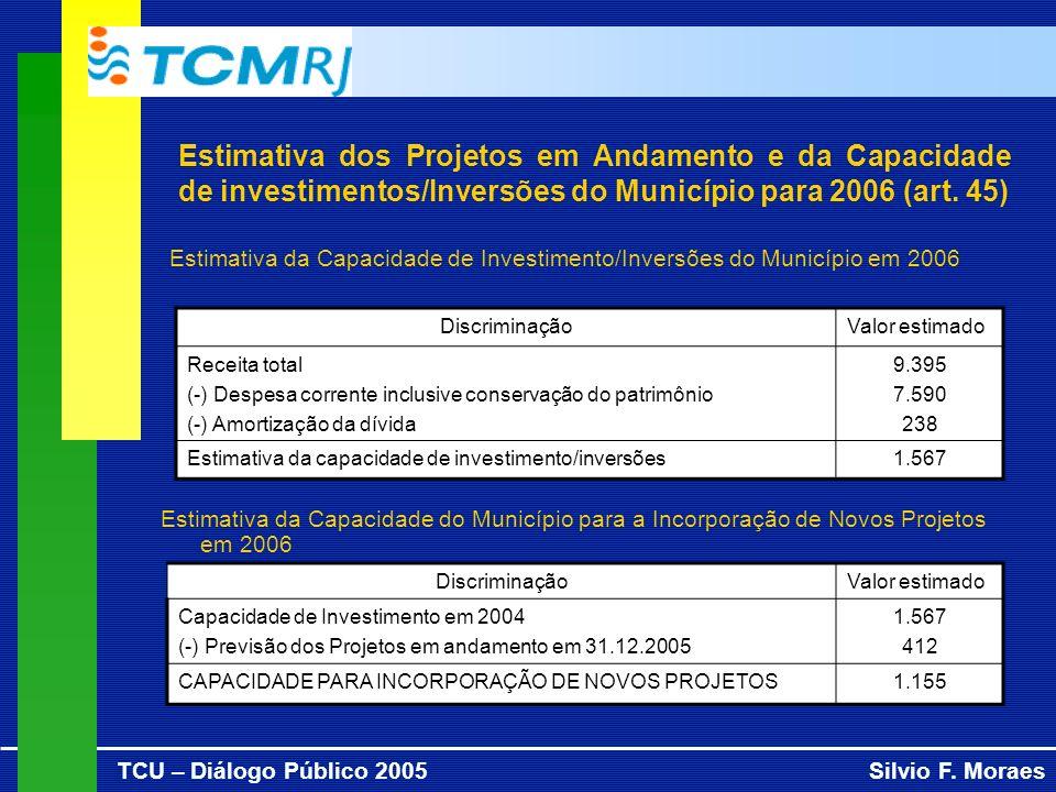 TCU – Diálogo Público 2005Silvio F. Moraes Estimativa dos Projetos em Andamento e da Capacidade de investimentos/Inversões do Município para 2006 (art