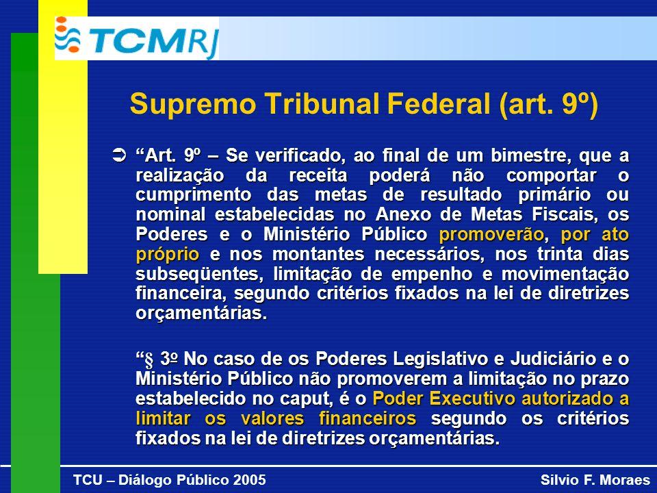 TCU – Diálogo Público 2005Silvio F. Moraes Supremo Tribunal Federal (art. 9º) Art. 9º – Se verificado, ao final de um bimestre, que a realização da re