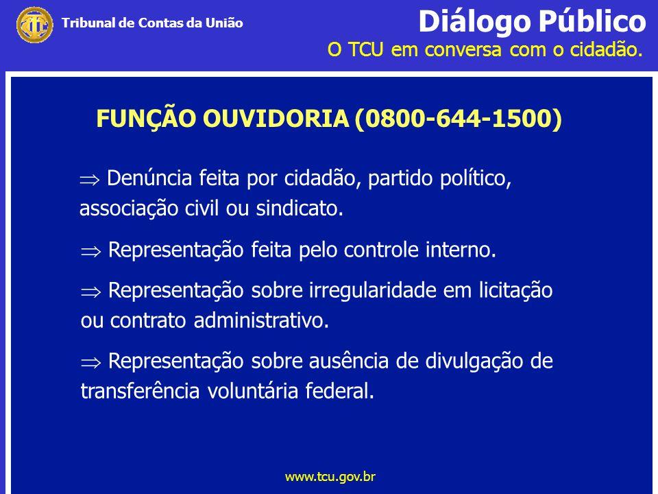 Diálogo Público O TCU em conversa com o cidadão. www.tcu.gov.br Tribunal de Contas da União FUNÇÃO OUVIDORIA (0800-644-1500) Representação feita pelo