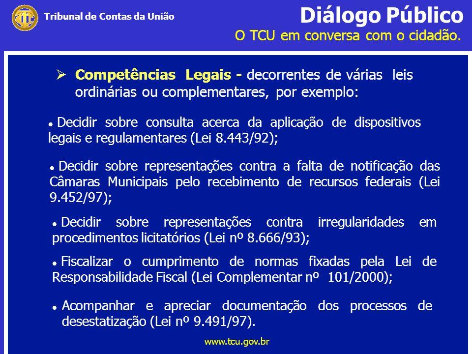 Diálogo Público O TCU em conversa com o cidadão. www.tcu.gov.br Tribunal de Contas da União Acompanhar e apreciar documentação dos processos de desest