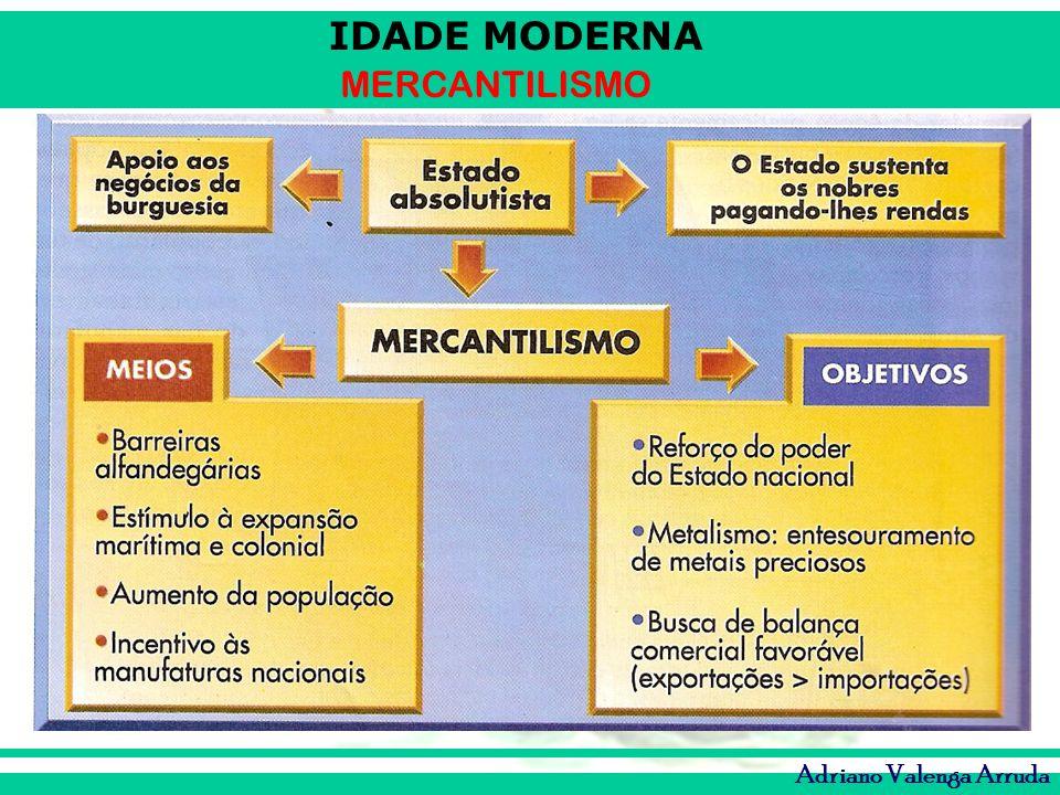 IDADE MODERNA MERCANTILISMO Adriano Valenga Arruda