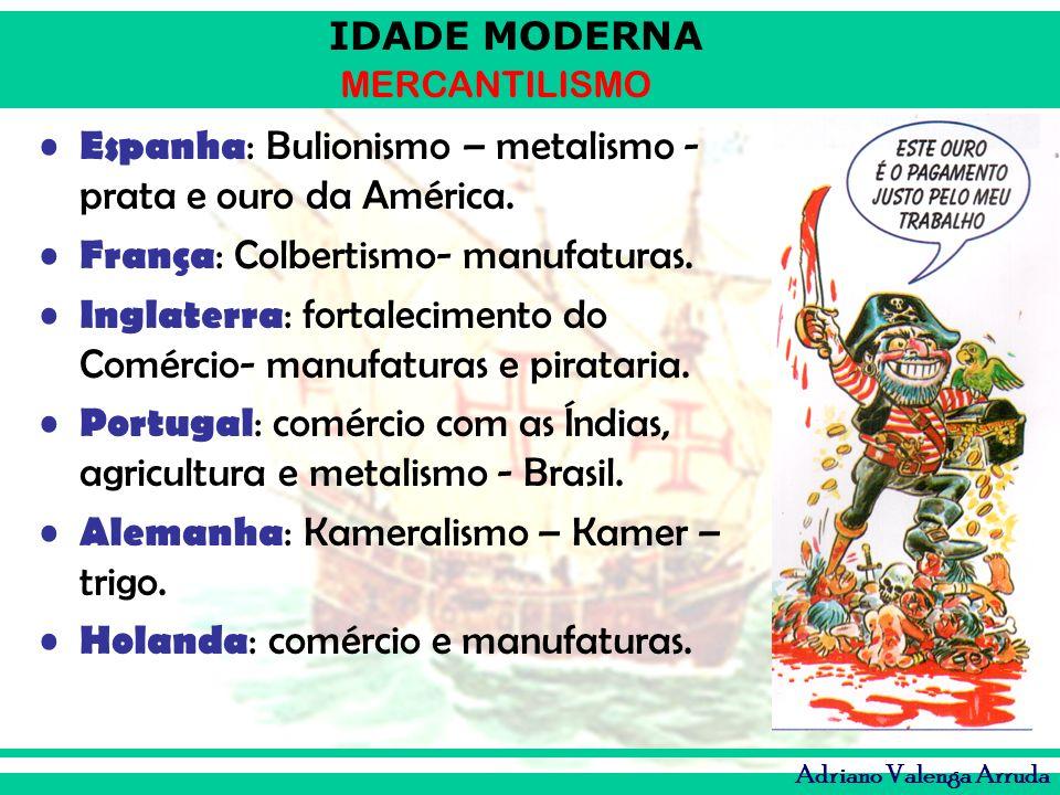 IDADE MODERNA MERCANTILISMO Adriano Valenga Arruda Espanha : Bulionismo – metalismo - prata e ouro da América. França : Colbertismo- manufaturas. Ingl