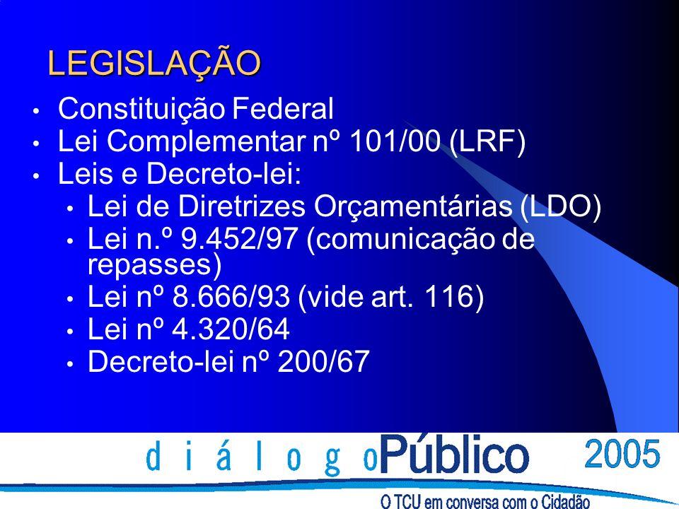 REGULAMENTAÇÃO Decreto: Decreto nº 93.872/86 Instruções Normativas da STN: IN nº 01, de 15.01.1997 (assinatura, execução e prestação de contas de convênios) IN nº 05, de 08.06.2000 (cumprimento do art.25 da LRF) IN nº 01, de 04.05.2001(CAUC - Disciplina o cumprimento das exigências para transferências voluntárias)