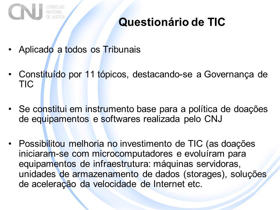 Questionário de TIC Aplicado a todos os Tribunais Constituído por 11 tópicos, destacando-se a Governança de TIC Se constitui em instrumento base para