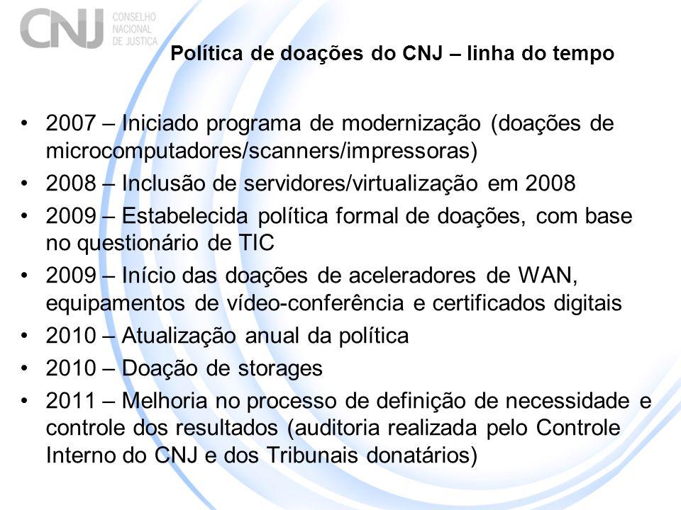 Política de doações do CNJ – linha do tempo 2007 – Iniciado programa de modernização (doações de microcomputadores/scanners/impressoras) 2008 – Inclus