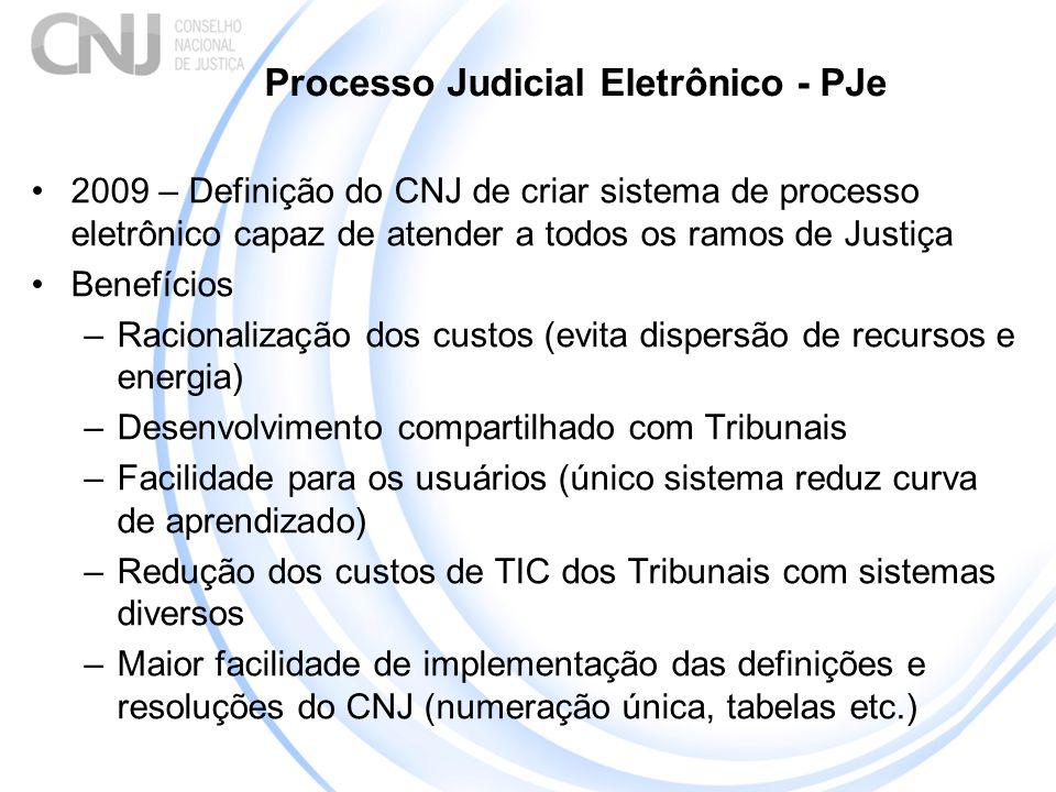Processo Judicial Eletrônico - PJe 2009 – Definição do CNJ de criar sistema de processo eletrônico capaz de atender a todos os ramos de Justiça Benefí