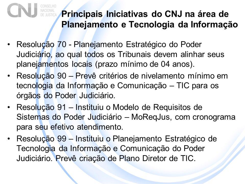 Principais Iniciativas do CNJ na área de Planejamento e Tecnologia da Informação Resolução 70 - Planejamento Estratégico do Poder Judiciário, ao qual