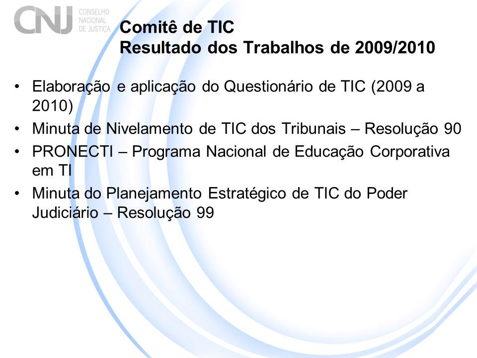 Comitê de TIC Resultado dos Trabalhos de 2009/2010 Elaboração e aplicação do Questionário de TIC (2009 a 2010) Minuta de Nivelamento de TIC dos Tribunais – Resolução 90 PRONECTI – Programa Nacional de Educação Corporativa em TI Minuta do Planejamento Estratégico de TIC do Poder Judiciário – Resolução 99